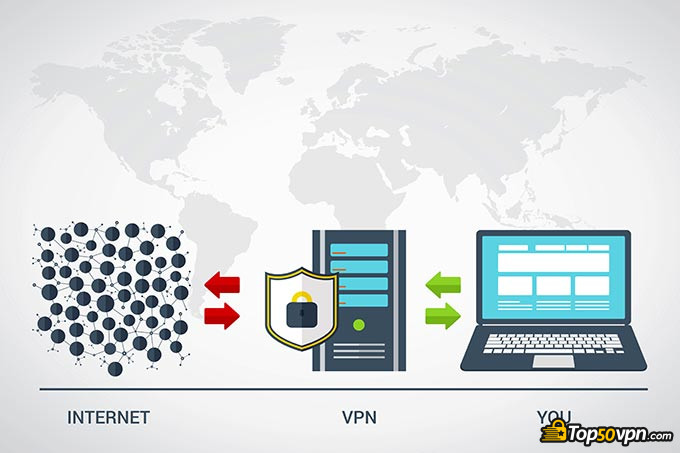 How does a VPN work: a vector showing how a VPN works.