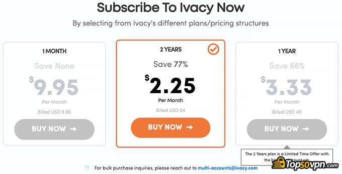 Complete Ivacy VPN Review With In-Depth Analysis & Testing